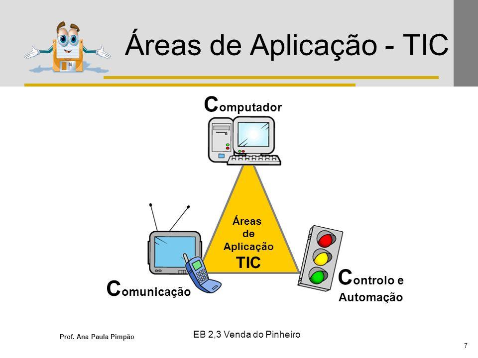 Áreas de Aplicação - TIC