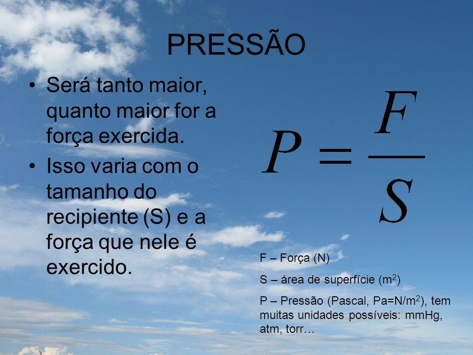 PRESSÃO Será tanto maior, quanto maior for a força exercida.
