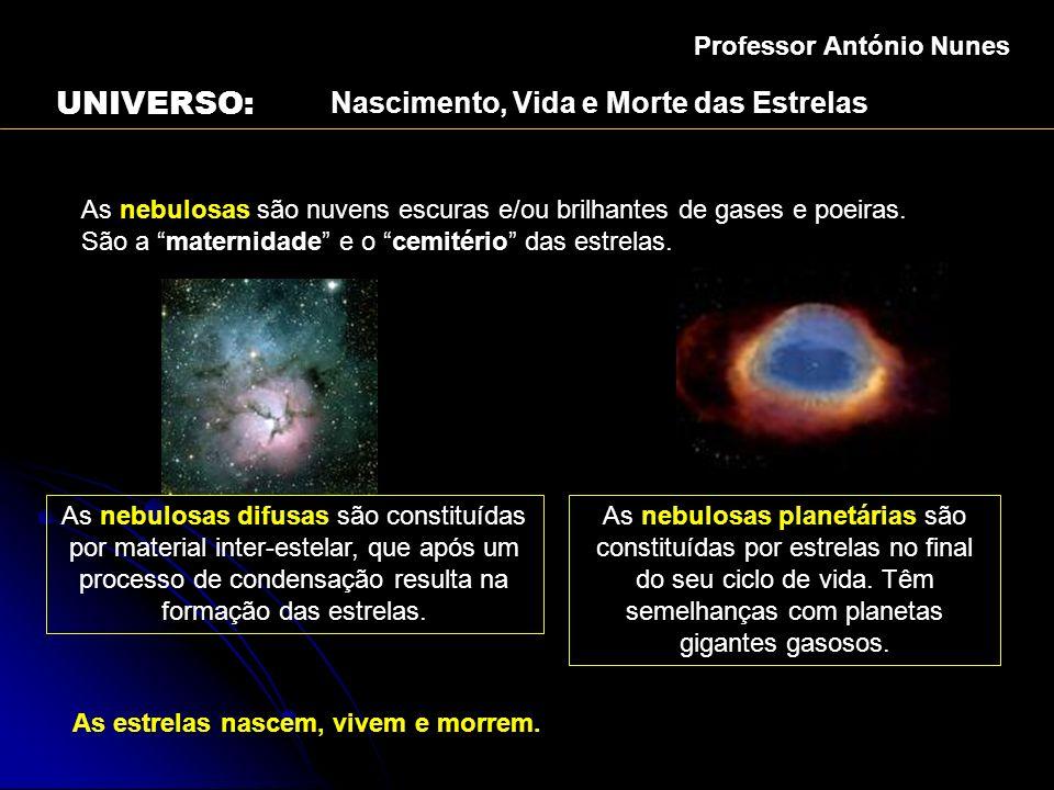 UNIVERSO: Nascimento, Vida e Morte das Estrelas
