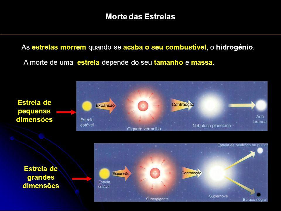 Estrela de pequenas dimensões Estrela de grandes dimensões