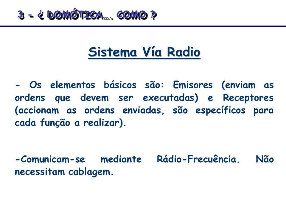 Sistema Vía Radio 3 - ¿ DOMÓTICA…. COMO