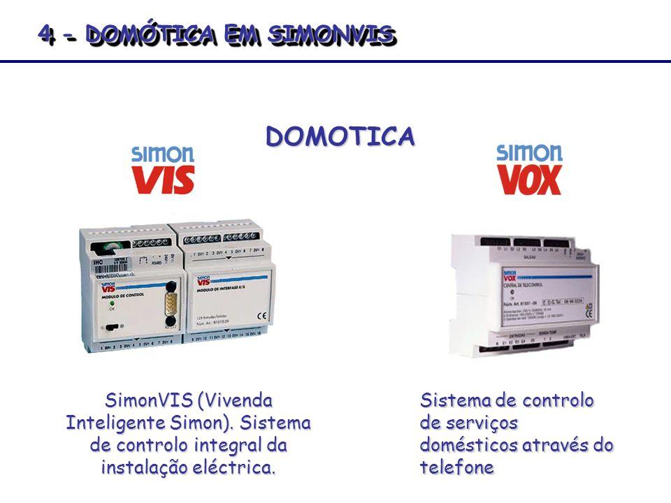 DOMOTICA 4 - DOMÓTICA EM SIMONVIS