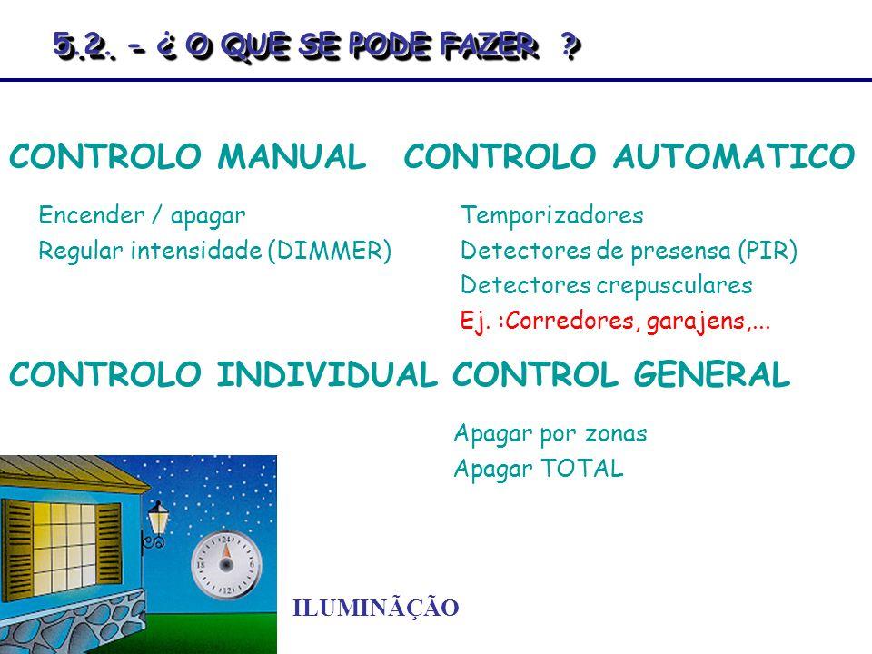 CONTROLO MANUAL CONTROLO AUTOMATICO CONTROLO INDIVIDUAL