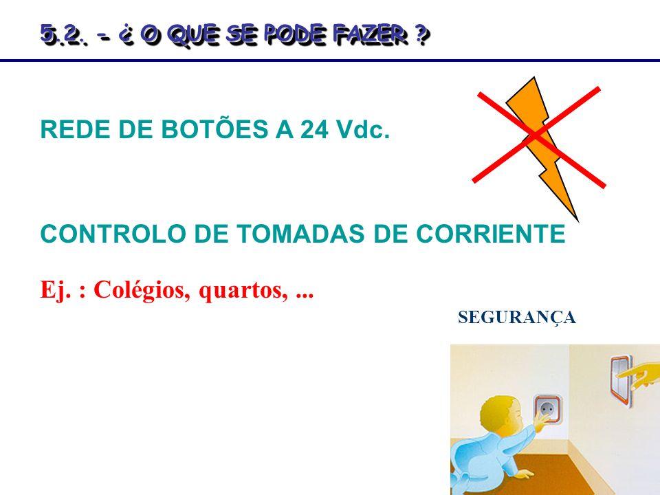 CONTROLO DE TOMADAS DE CORRIENTE