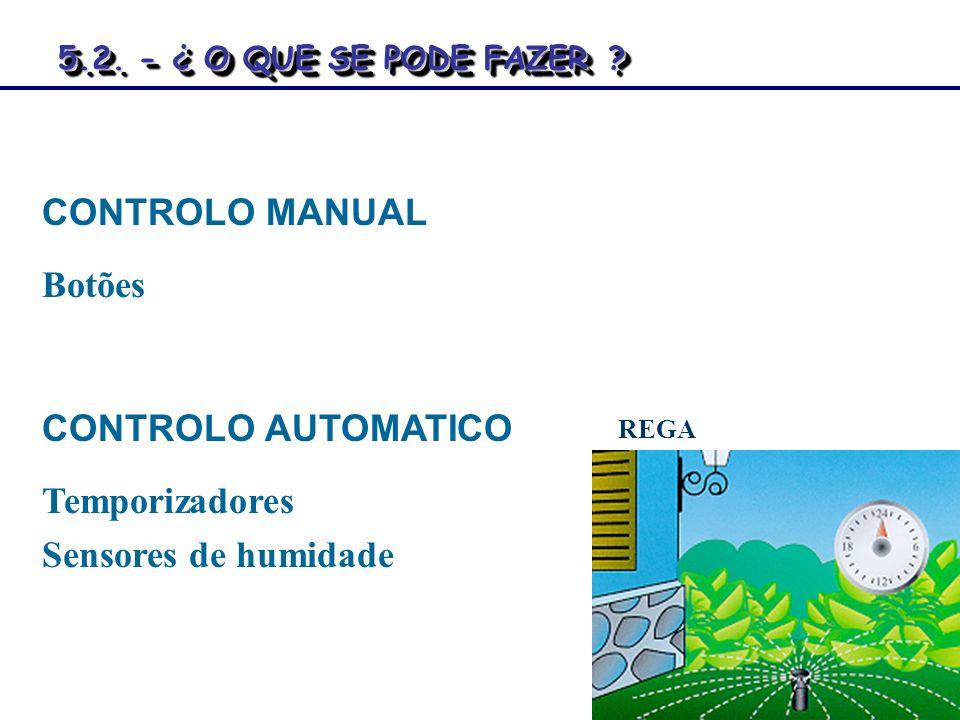 CONTROLO MANUAL Botões CONTROLO AUTOMATICO Temporizadores