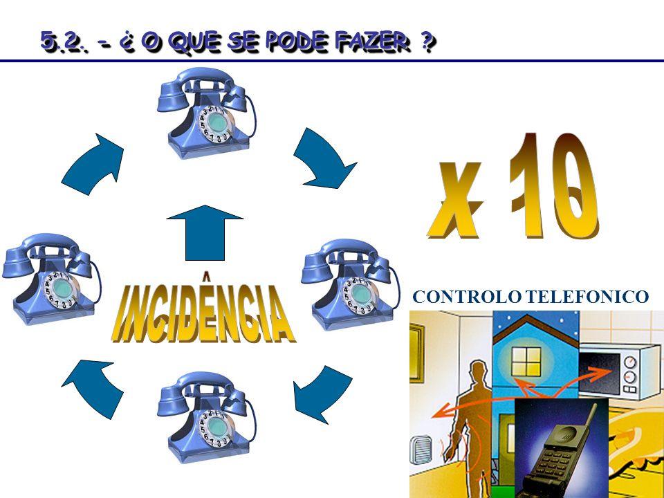 5.2. - ¿ O QUE SE PODE FAZER x 10 INCIDÊNCIA CONTROLO TELEFONICO