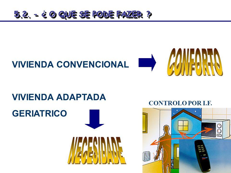 CONFORTO NECESIDADE VIVIENDA CONVENCIONAL VIVIENDA ADAPTADA GERIATRICO