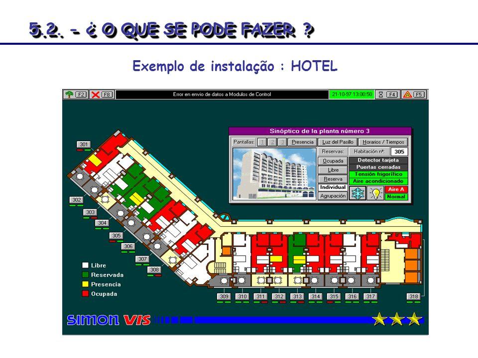 5.2. - ¿ O QUE SE PODE FAZER Exemplo de instalação : HOTEL