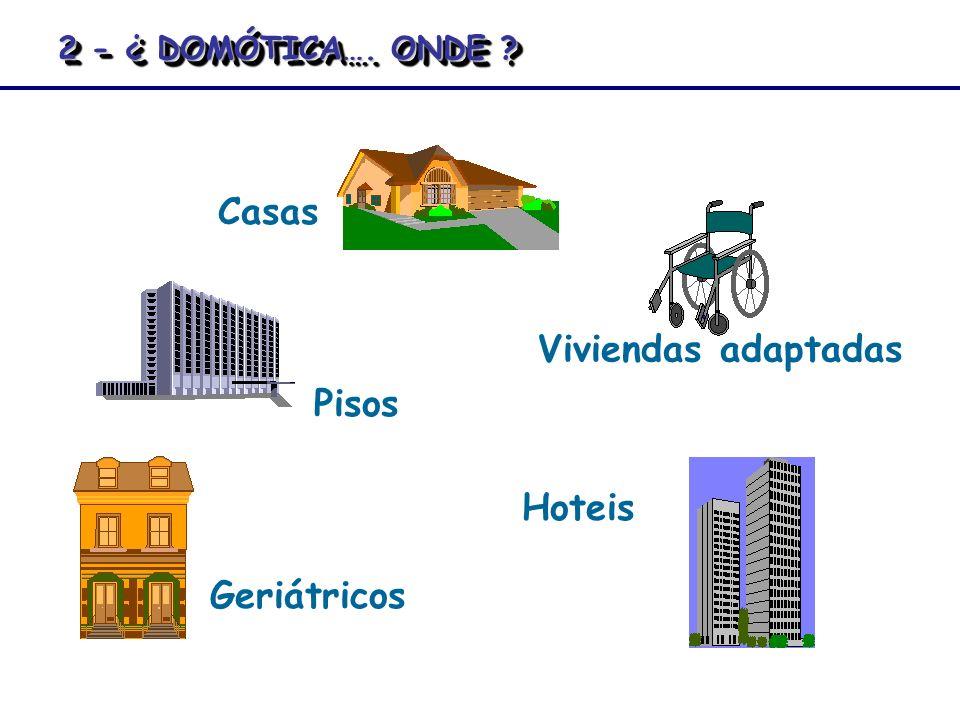 Casas Viviendas adaptadas Pisos Hoteis Geriátricos