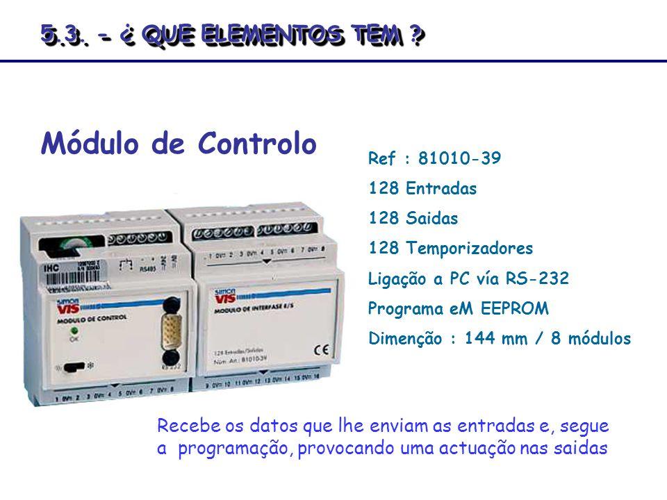 Módulo de Controlo 5.3. - ¿ QUE ELEMENTOS TEM