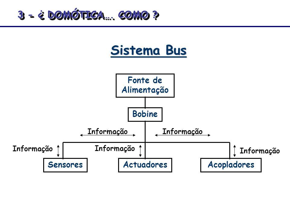 Sistema Bus 3 - ¿ DOMÓTICA…. COMO Fonte de Alimentação Bobine