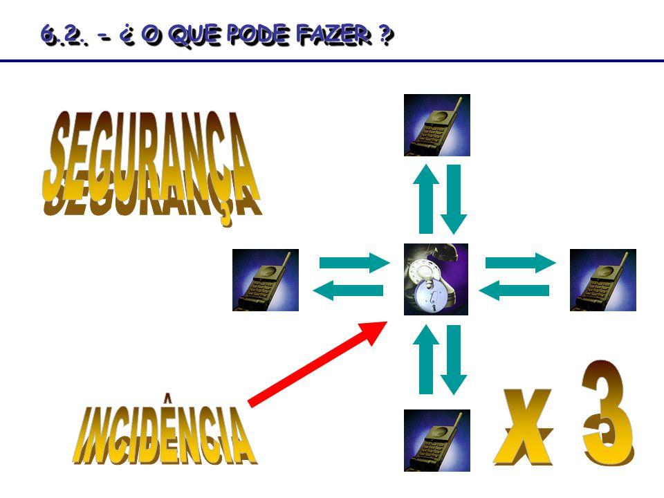 6.2. - ¿ O QUE PODE FAZER SEGURANÇA x 3 INCIDÊNCIA