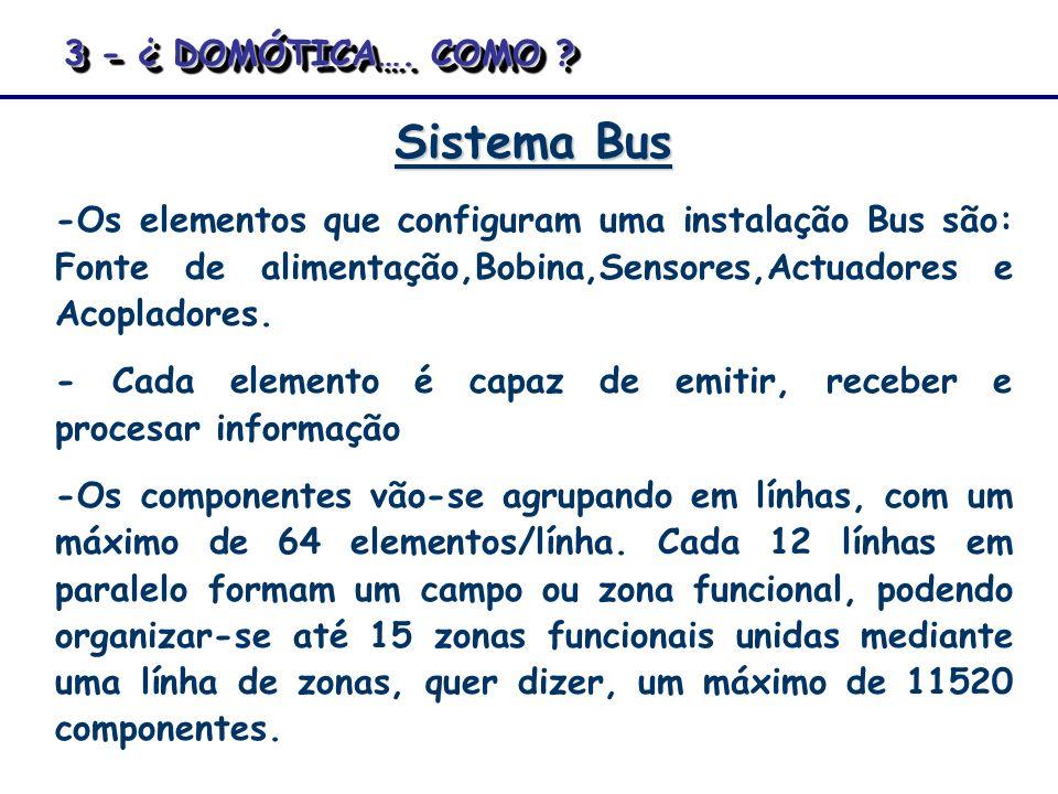 Sistema Bus 3 - ¿ DOMÓTICA…. COMO