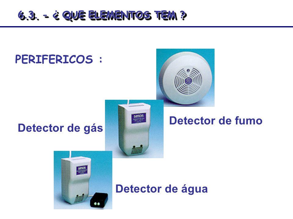 PERIFERICOS : Detector de fumo Detector de gás Detector de água
