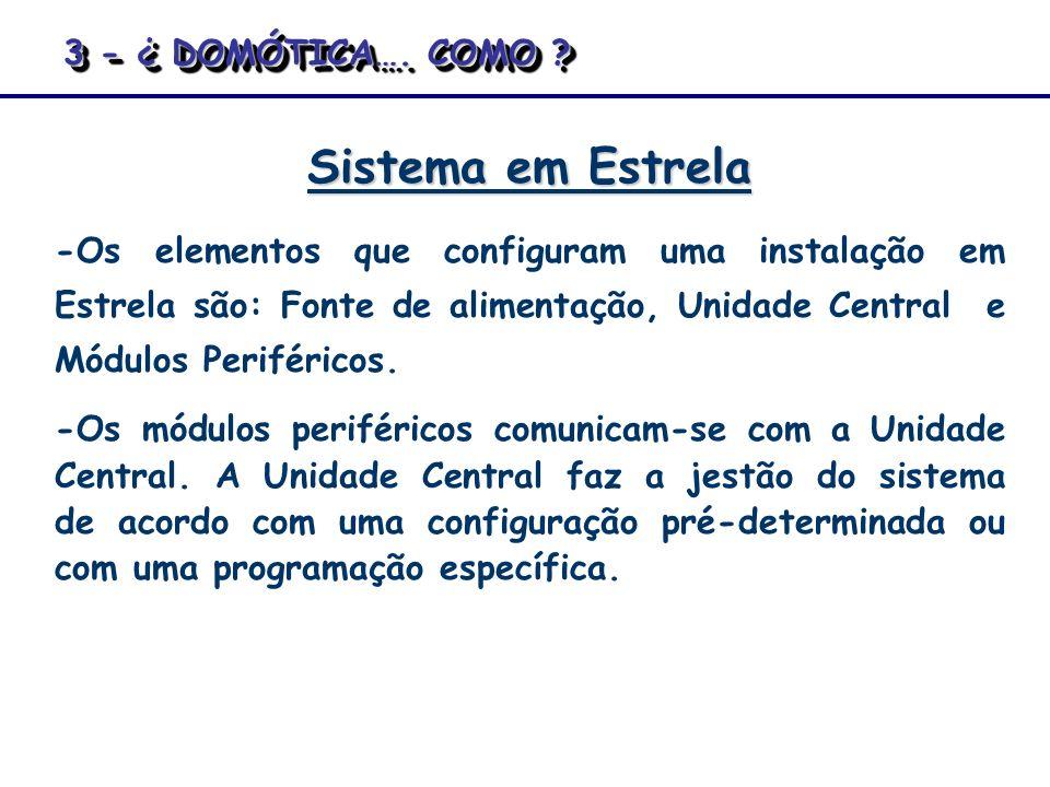 Sistema em Estrela 3 - ¿ DOMÓTICA…. COMO