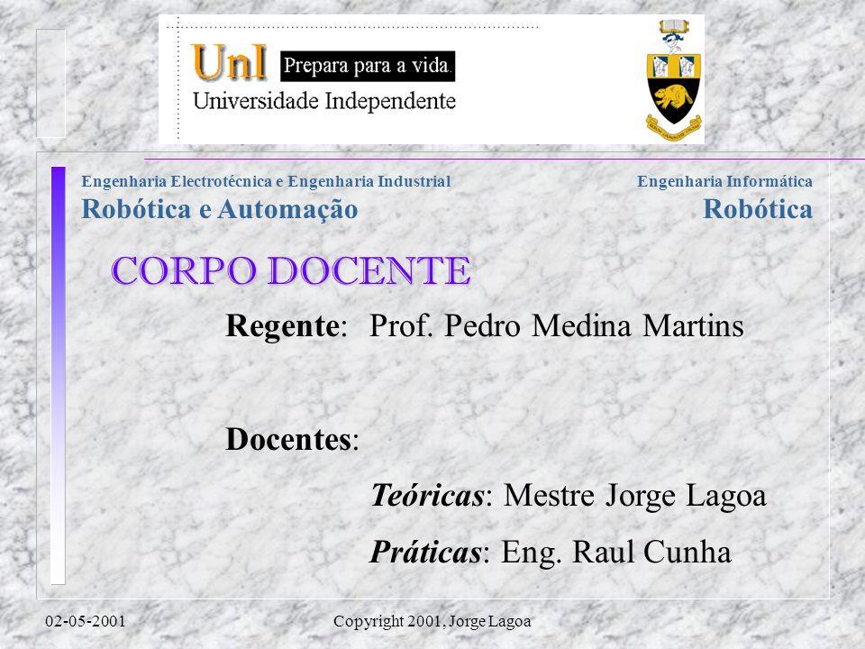 CORPO DOCENTE Regente: Prof. Pedro Medina Martins Docentes:
