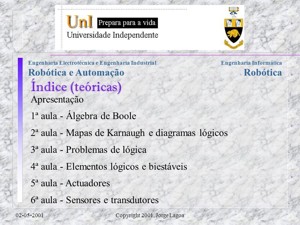 Índice (teóricas) Apresentação 1ª aula - Álgebra de Boole