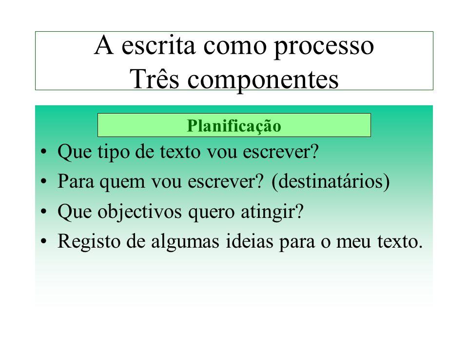 A escrita como processo Três componentes