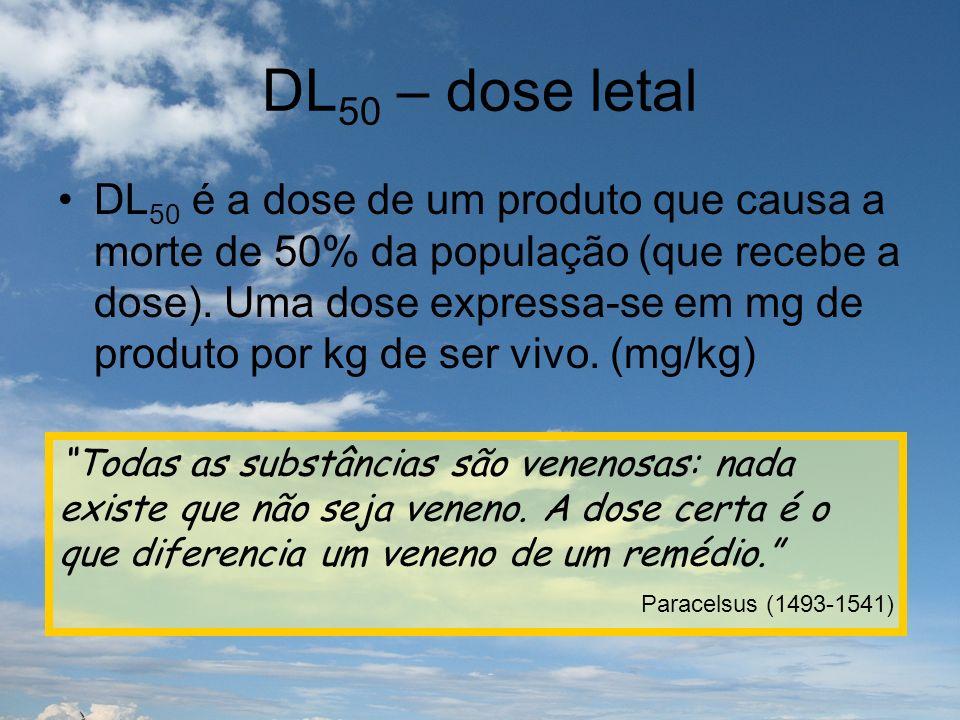DL50 – dose letal