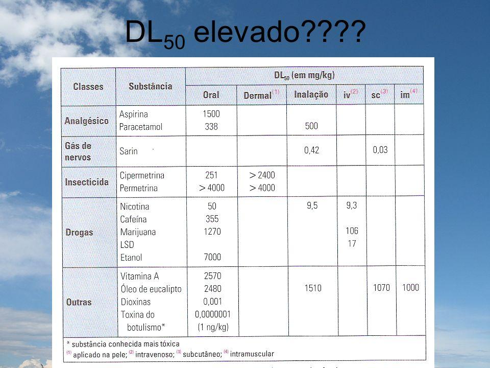 DL50 elevado