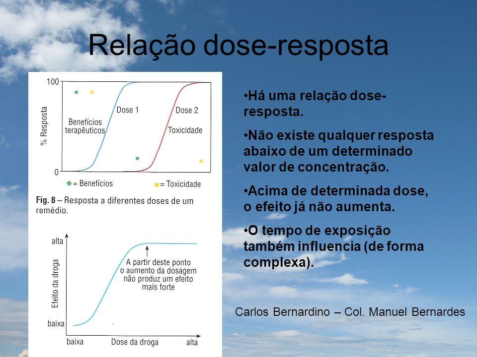 Relação dose-resposta