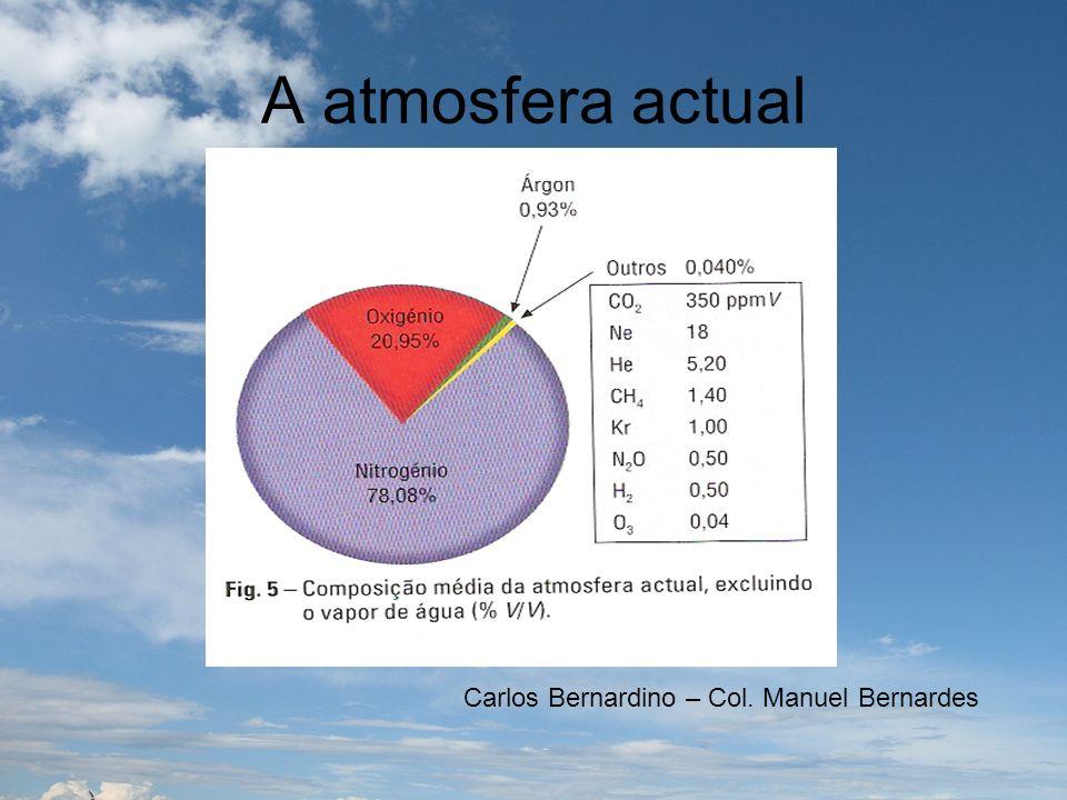 A atmosfera actual Carlos Bernardino – Col. Manuel Bernardes