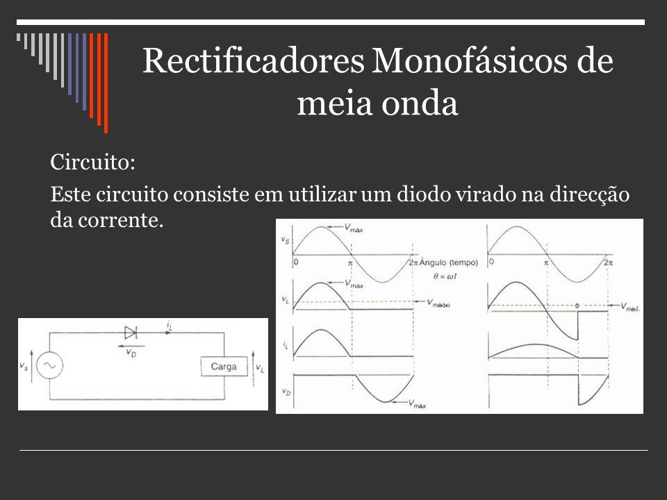 Rectificadores Monofásicos de meia onda