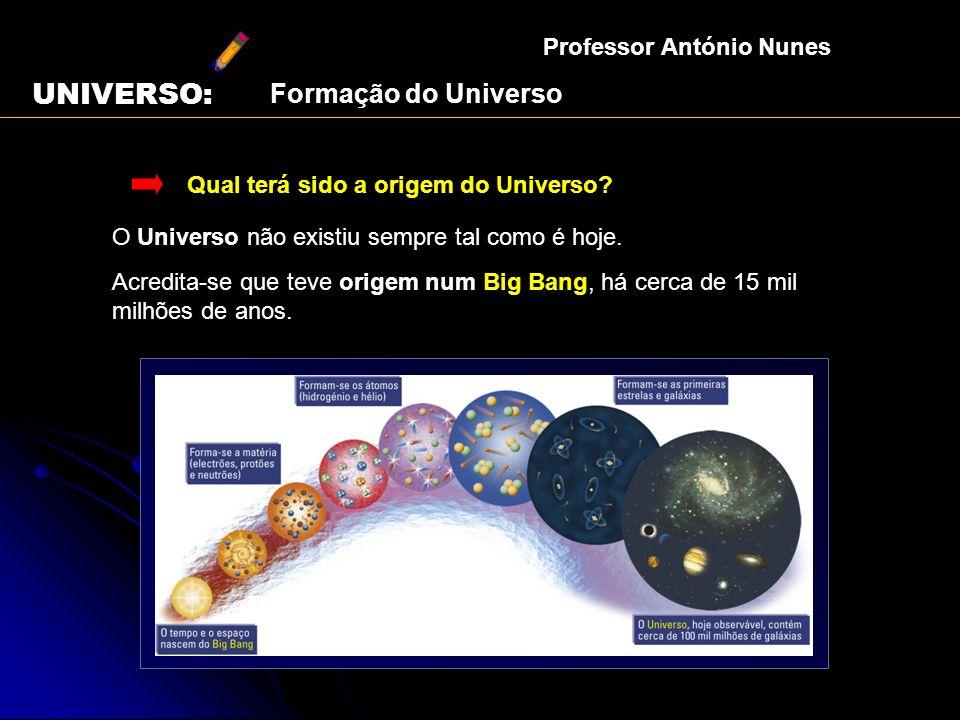 UNIVERSO: Formação do Universo Professor António Nunes