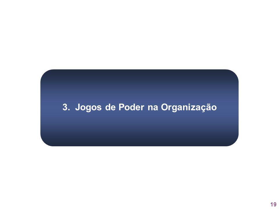 3. Jogos de Poder na Organização