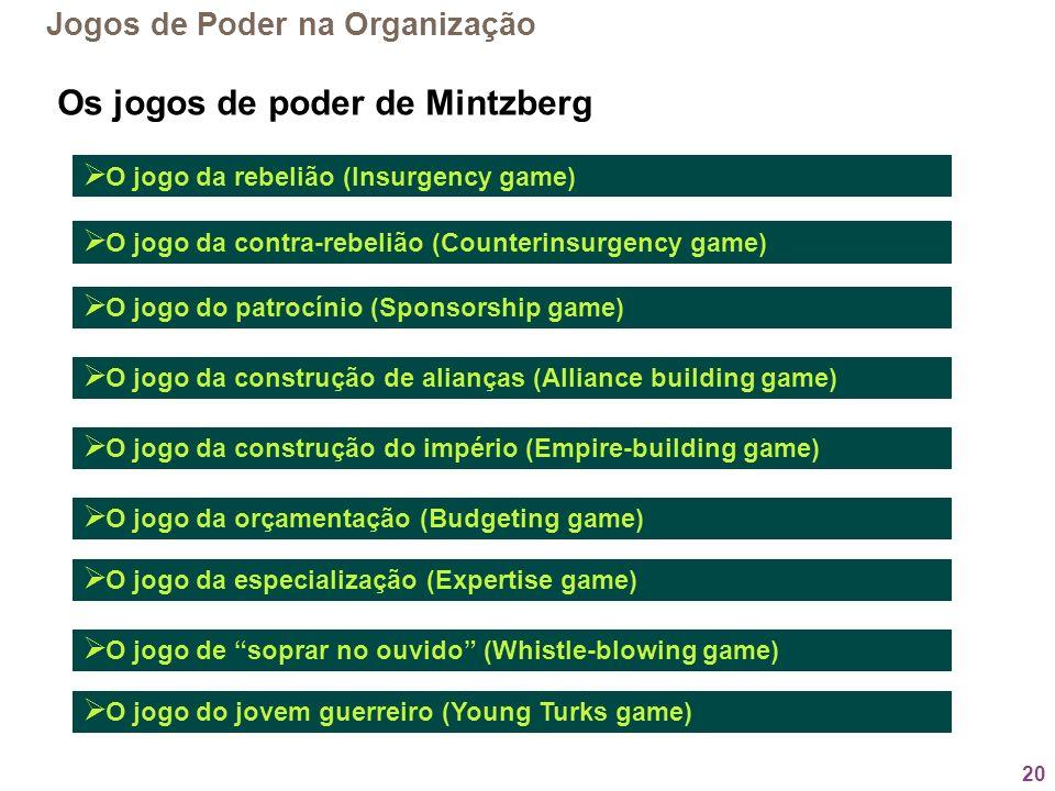 Os jogos de poder de Mintzberg