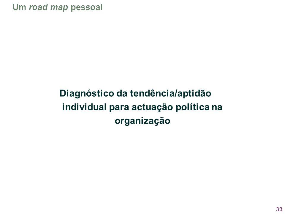 Um road map pessoal Diagnóstico da tendência/aptidão individual para actuação política na organização.