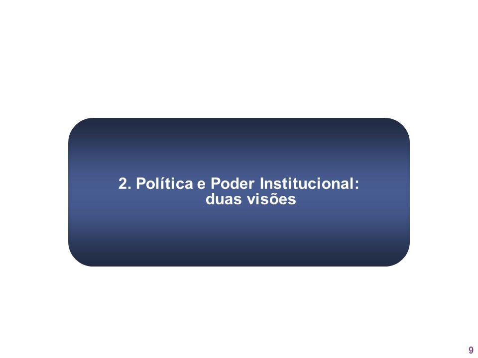 2. Política e Poder Institucional: duas visões