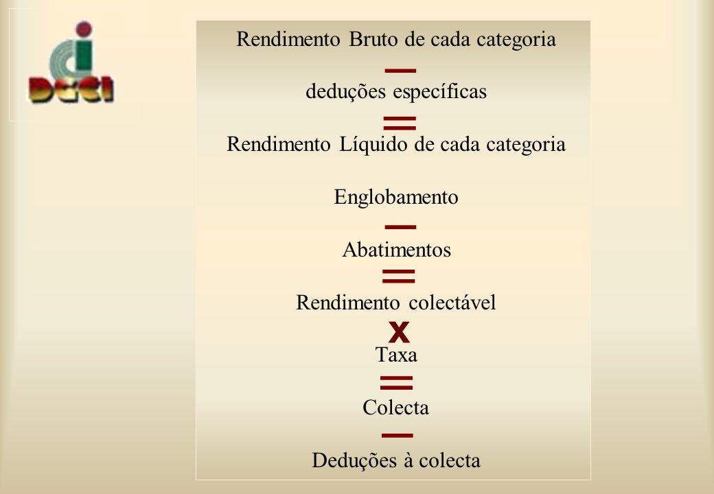 _ = _ = = _ x Rendimento Bruto de cada categoria deduções específicas