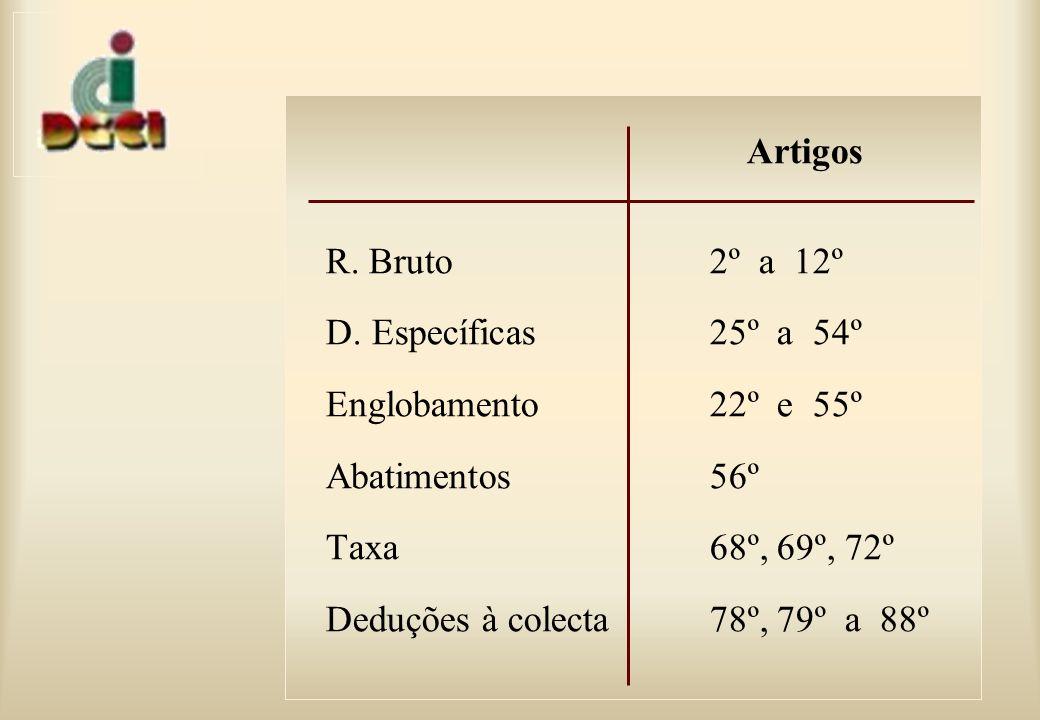 Artigos R. Bruto 2º a 12º. D. Específicas 25º a 54º. Englobamento 22º e 55º. Abatimentos 56º.