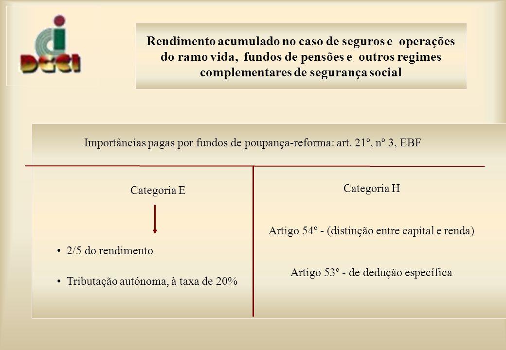 Rendimento acumulado no caso de seguros e operações