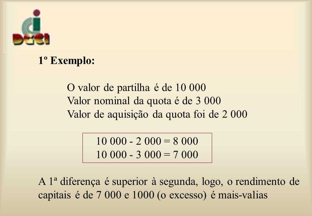 1º Exemplo: O valor de partilha é de 10 000. Valor nominal da quota é de 3 000. Valor de aquisição da quota foi de 2 000.