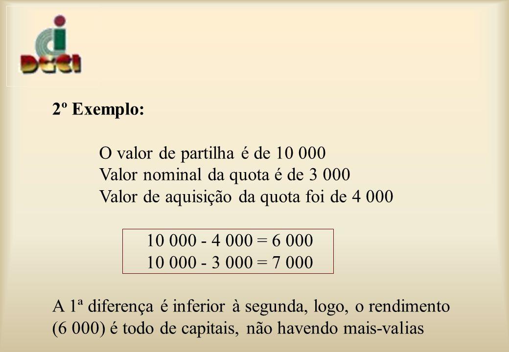 2º Exemplo: O valor de partilha é de 10 000. Valor nominal da quota é de 3 000. Valor de aquisição da quota foi de 4 000.