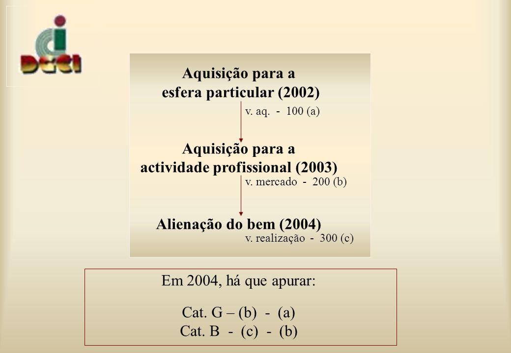 actividade profissional (2003)
