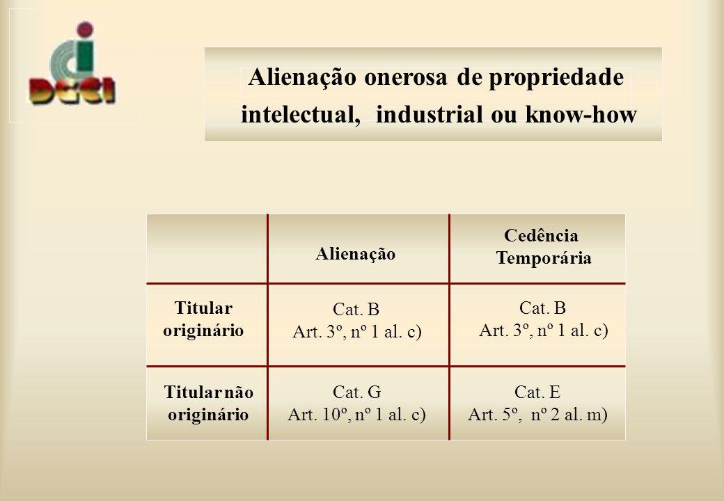 Alienação onerosa de propriedade intelectual, industrial ou know-how