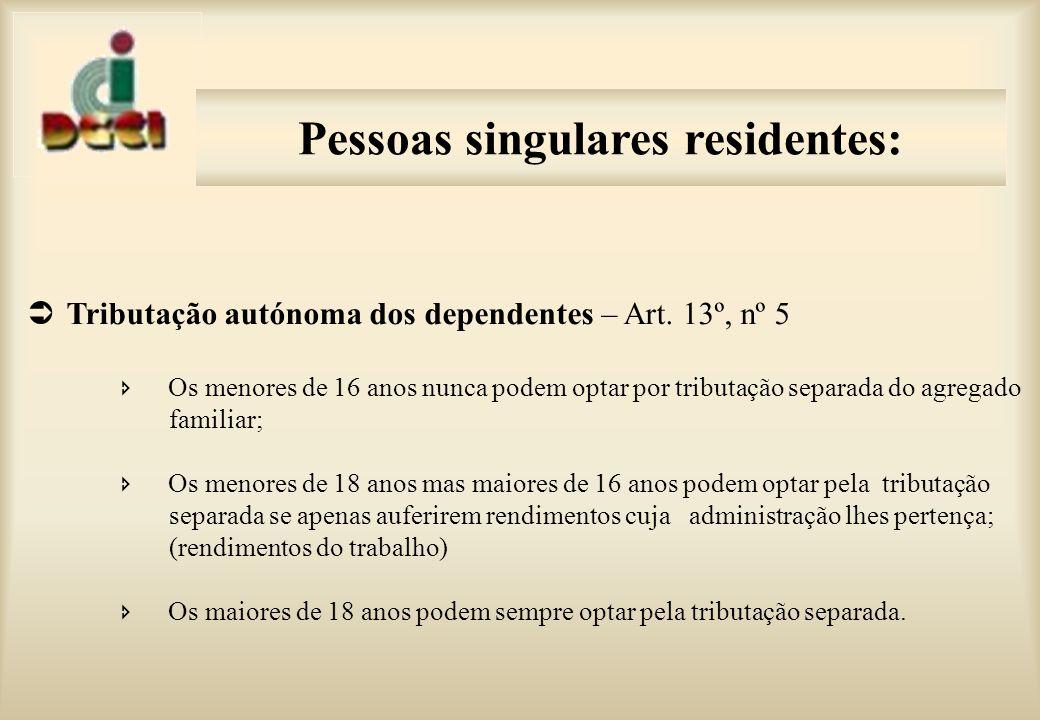 Pessoas singulares residentes: