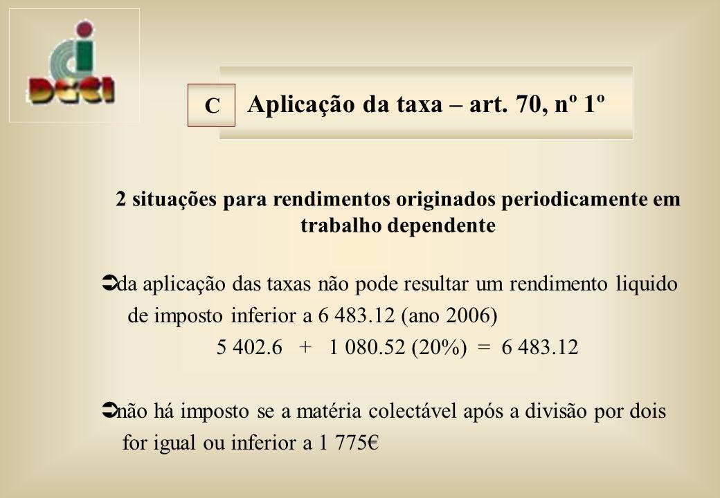 Aplicação da taxa – art. 70, nº 1º