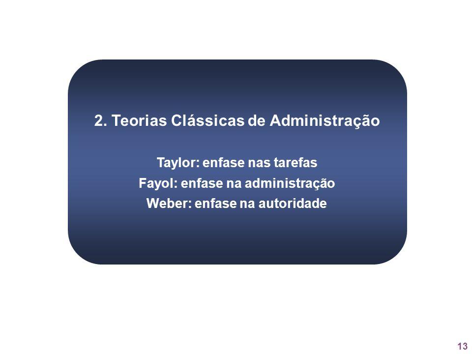 2. Teorias Clássicas de Administração