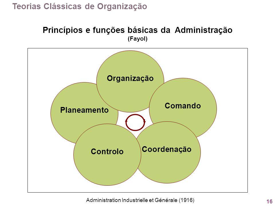Princípios e funções básicas da Administração