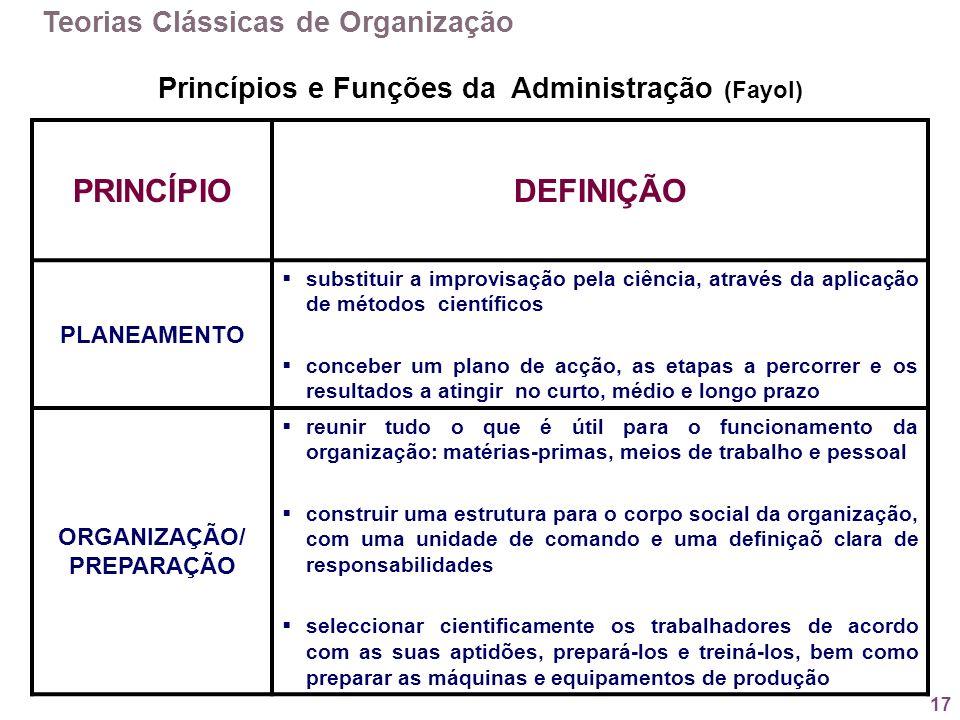 Princípios e Funções da Administração (Fayol) ORGANIZAÇÃO/ PREPARAÇÃO