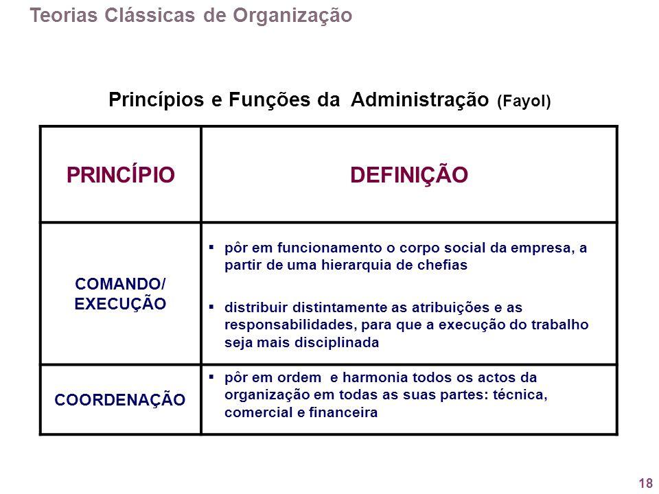 Princípios e Funções da Administração (Fayol)