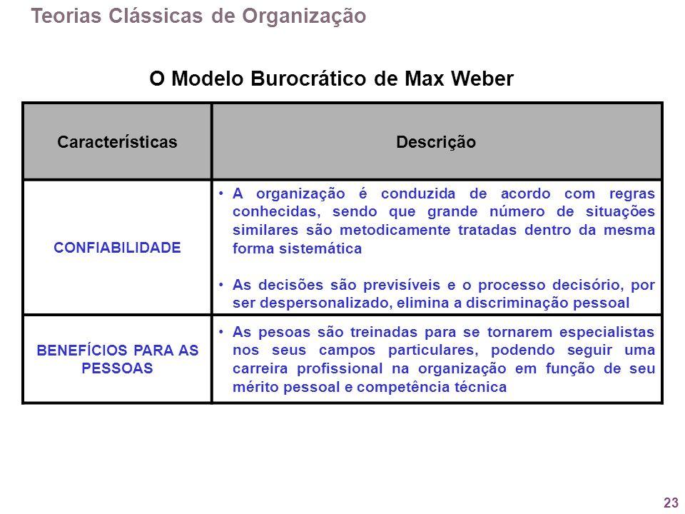 O Modelo Burocrático de Max Weber BENEFÍCIOS PARA AS PESSOAS