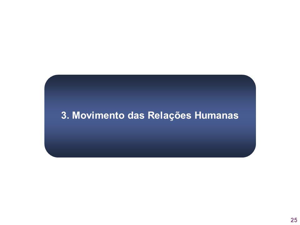 3. Movimento das Relações Humanas