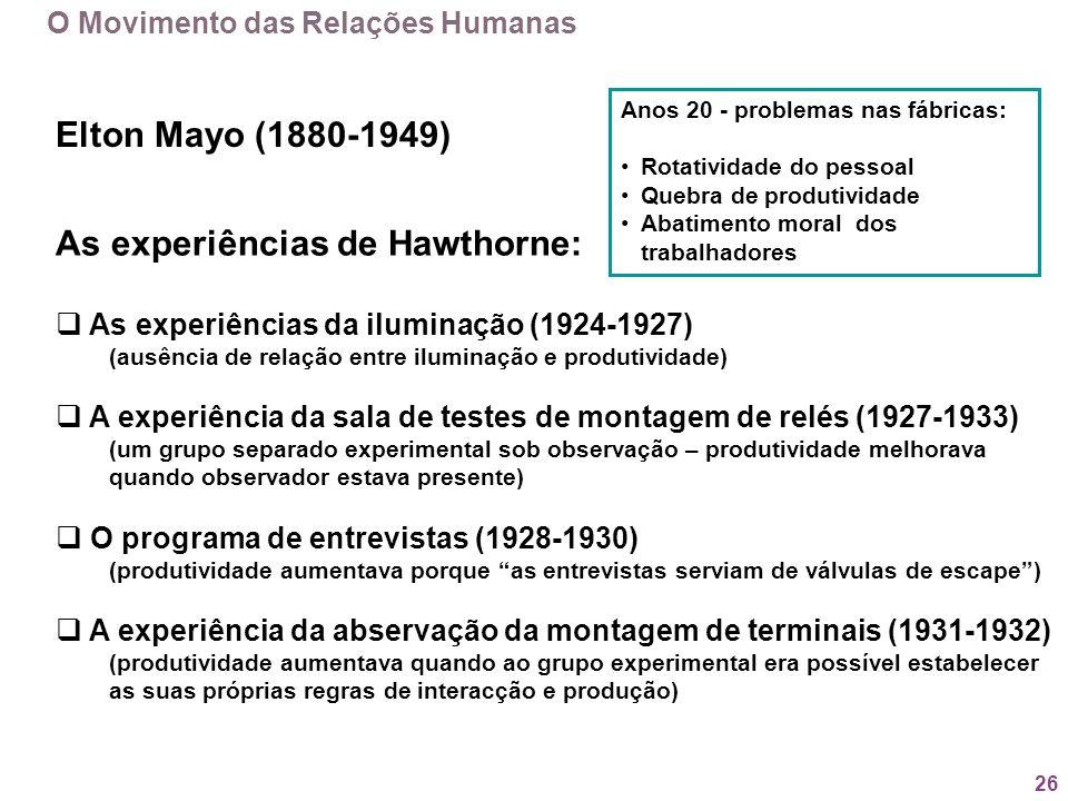 As experiências de Hawthorne: