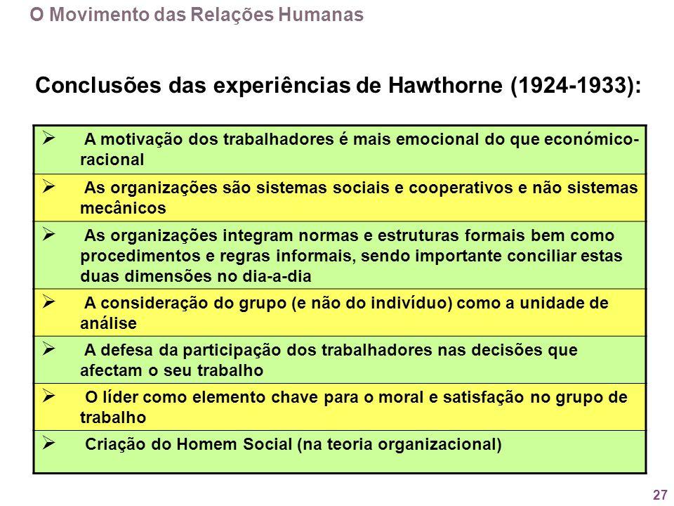 Conclusões das experiências de Hawthorne (1924-1933):