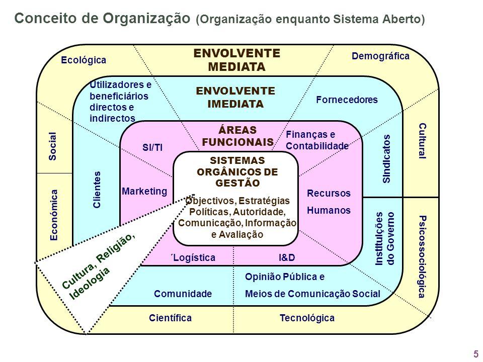 Instituições do Governo